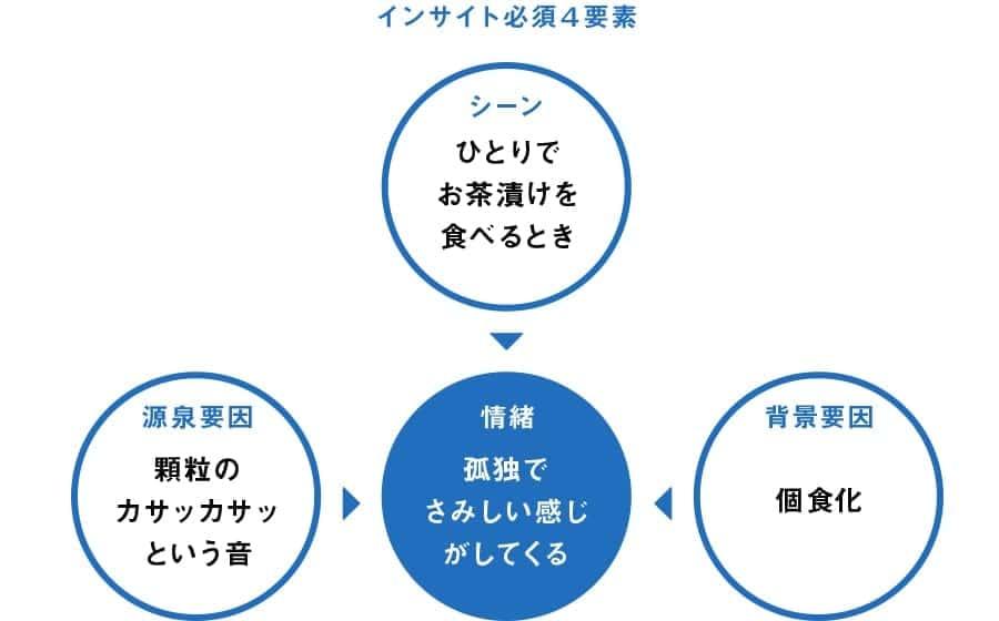 インサイトイメージ2